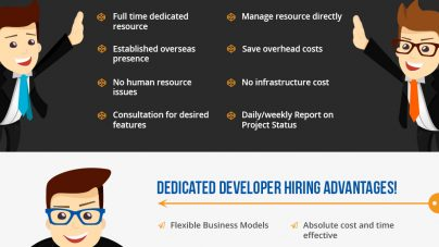 Hire Dedicated Developers Team