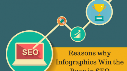 Reasons Why Infographics Win the Race in SEO