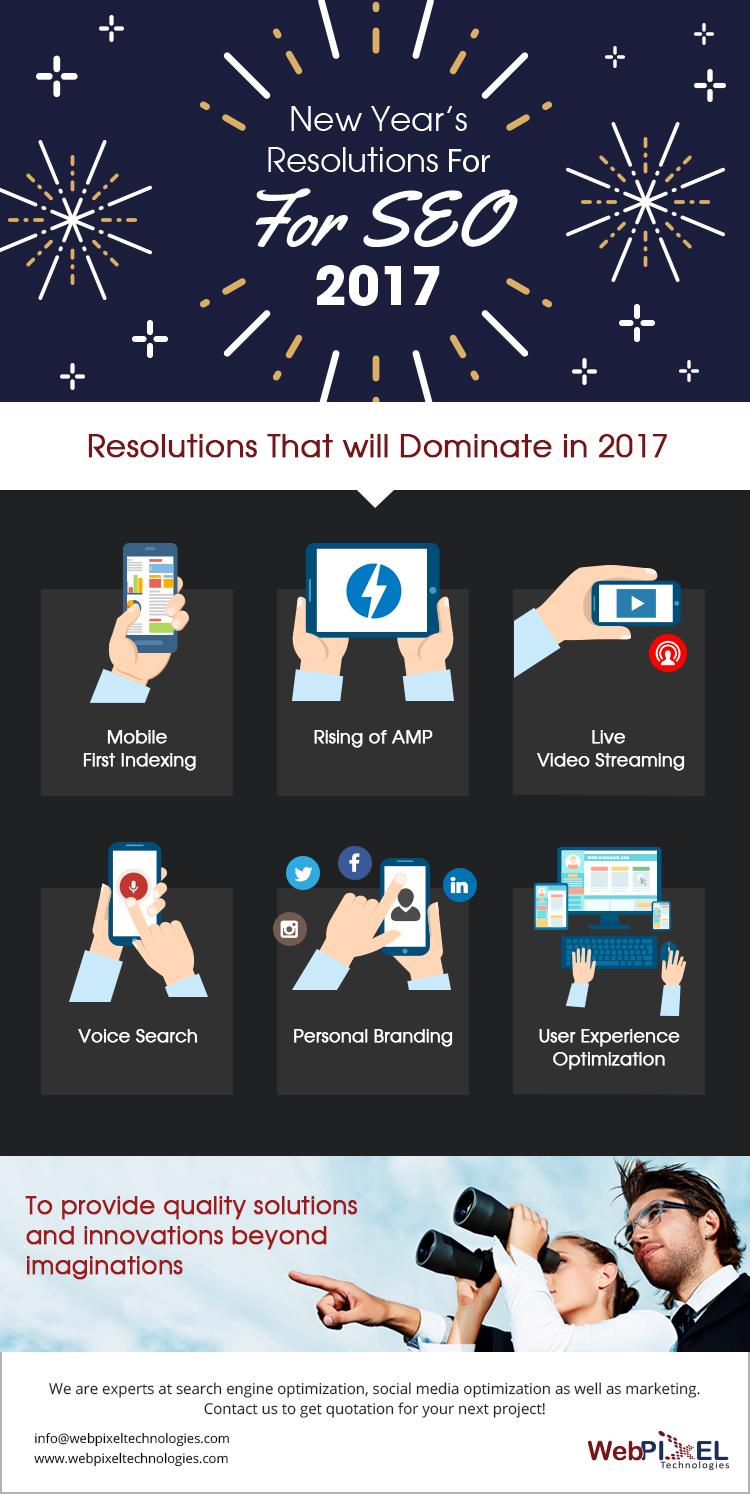 seo-2017-infographic
