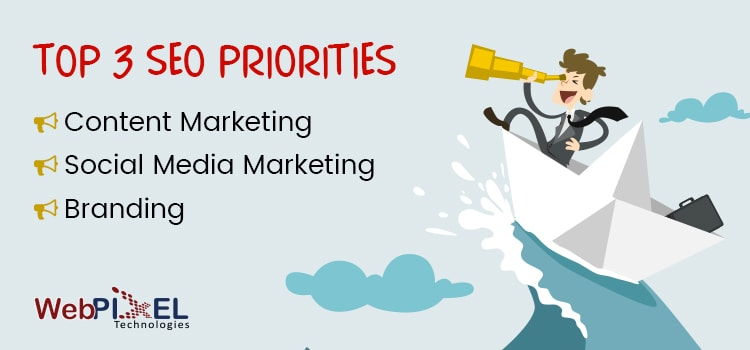 Top 3 seo priorities
